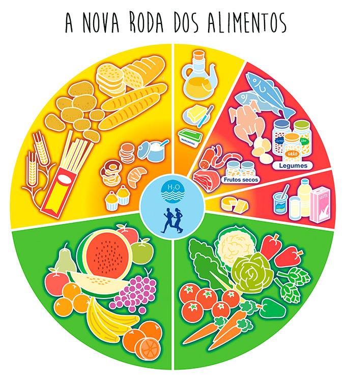 nova-alimenta_roda