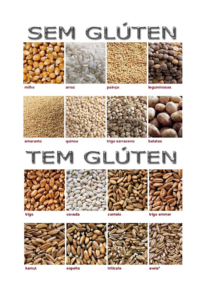 semglutentemgluten