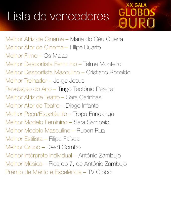 lista_vencedores_blog