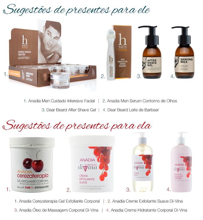 blog_produtos